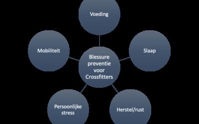 6 manieren om een crossfit blessure te voorkomen